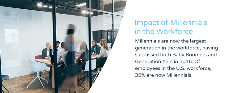 impact of millenials in the workforce